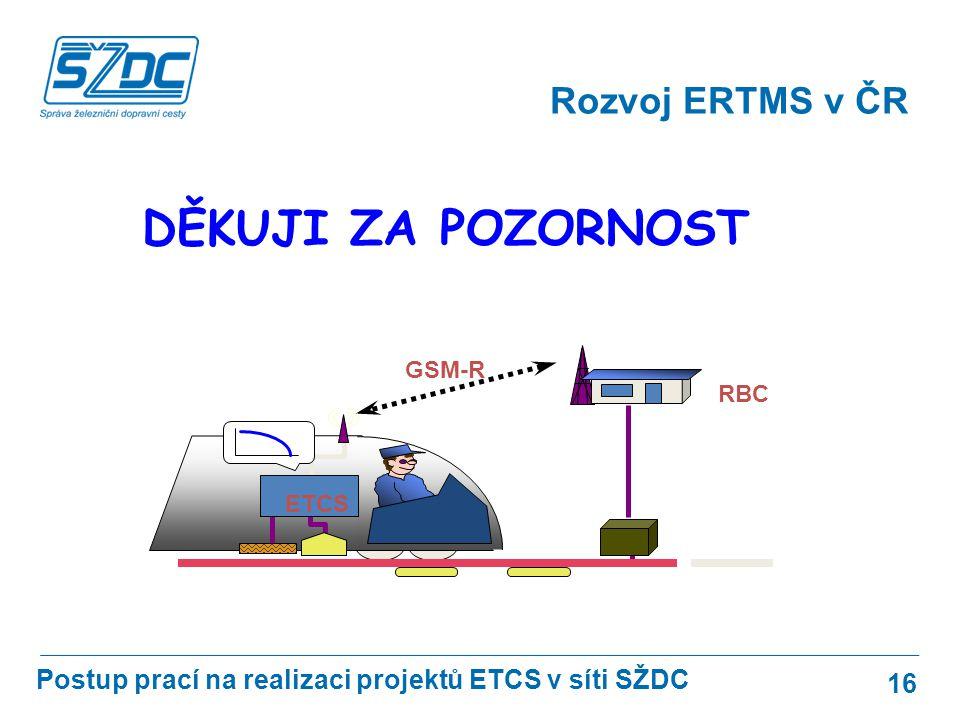 DĚKUJI ZA POZORNOST Rozvoj ERTMS v ČR