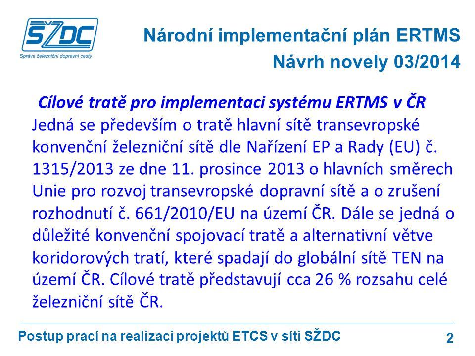 Národní implementační plán ERTMS Návrh novely 03/2014