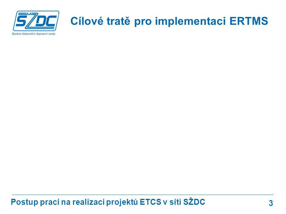Cílové tratě pro implementaci ERTMS