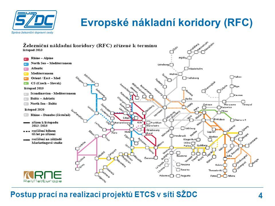 Evropské nákladní koridory (RFC)