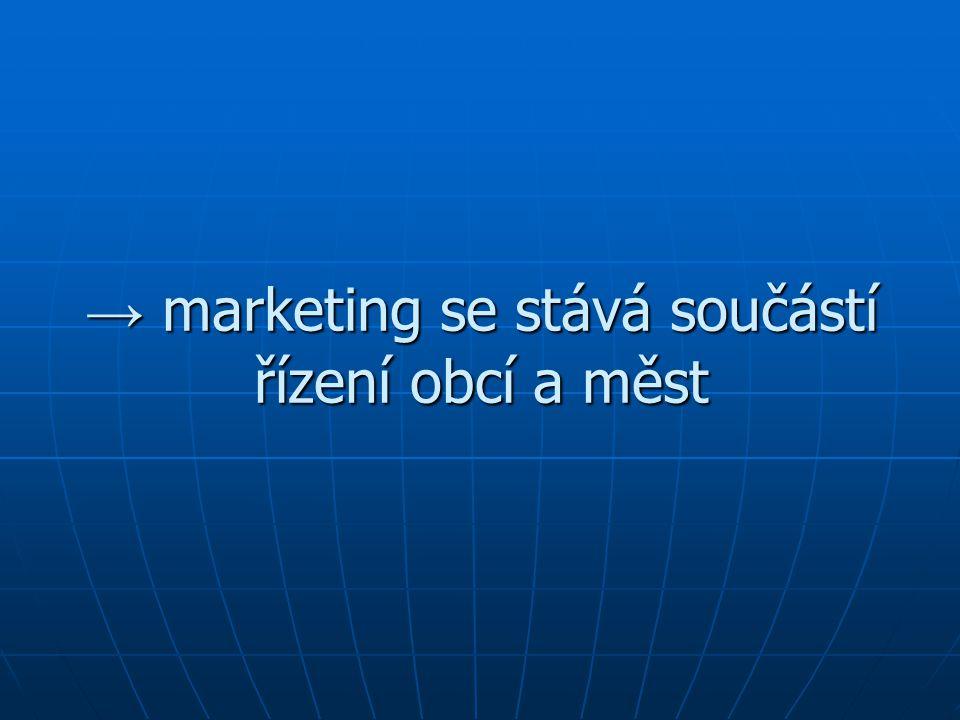 → marketing se stává součástí řízení obcí a měst