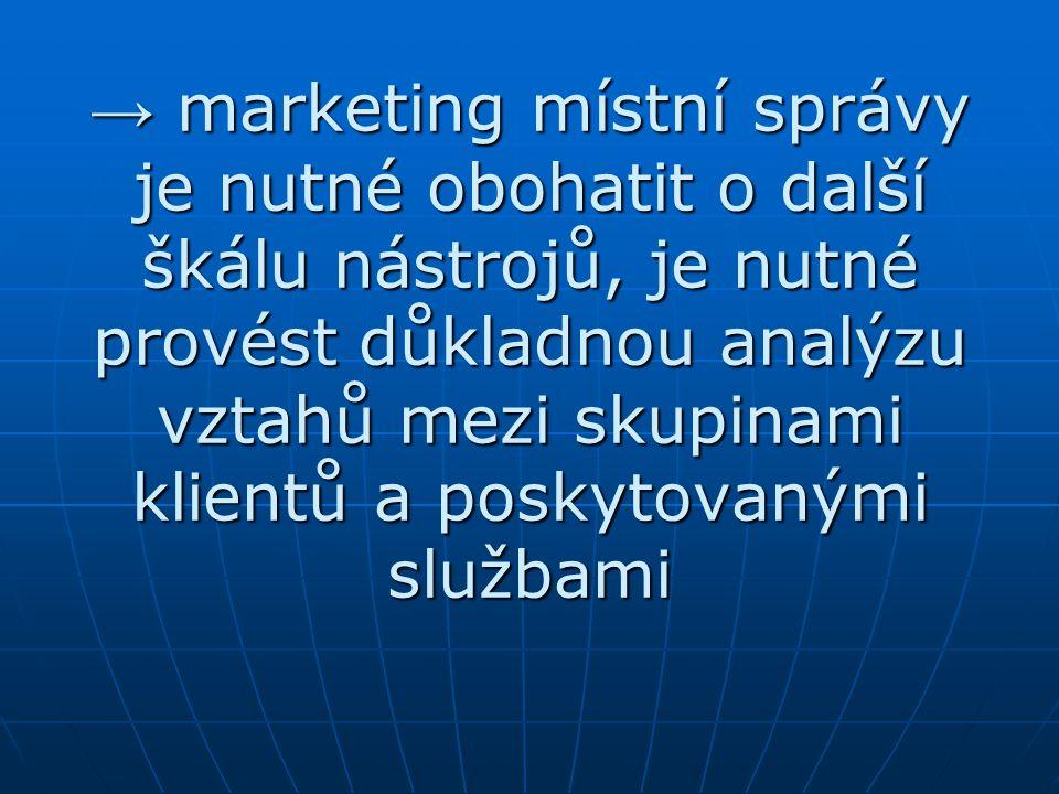 → marketing místní správy je nutné obohatit o další škálu nástrojů, je nutné provést důkladnou analýzu vztahů mezi skupinami klientů a poskytovanými službami