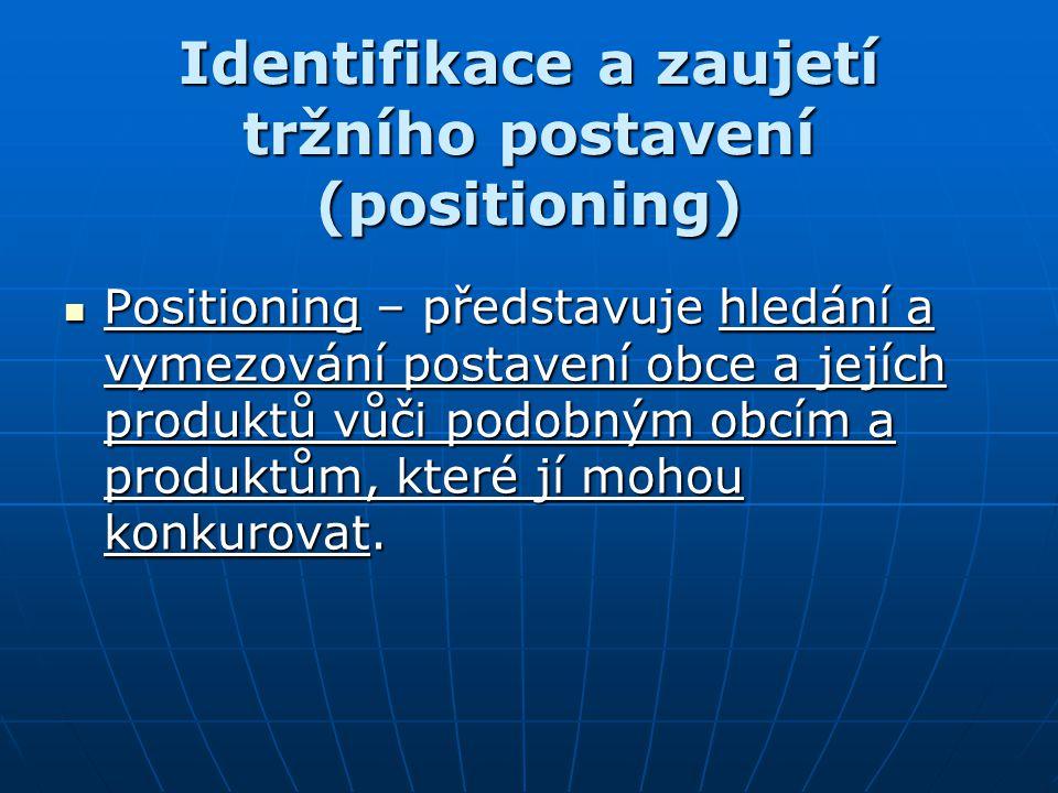 Identifikace a zaujetí tržního postavení (positioning)