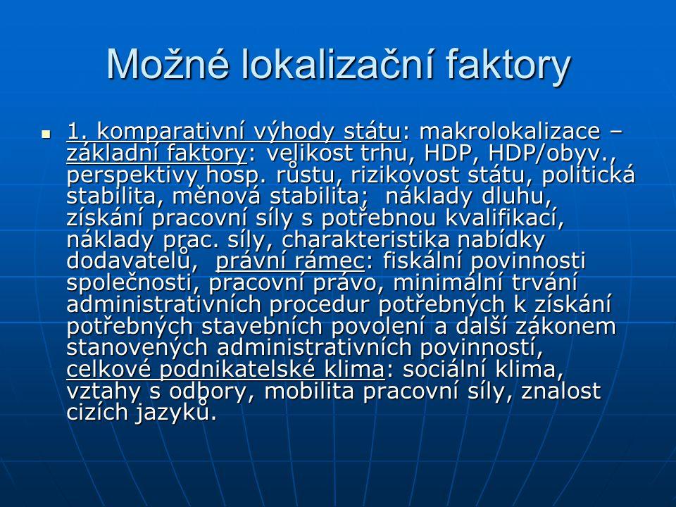 Možné lokalizační faktory