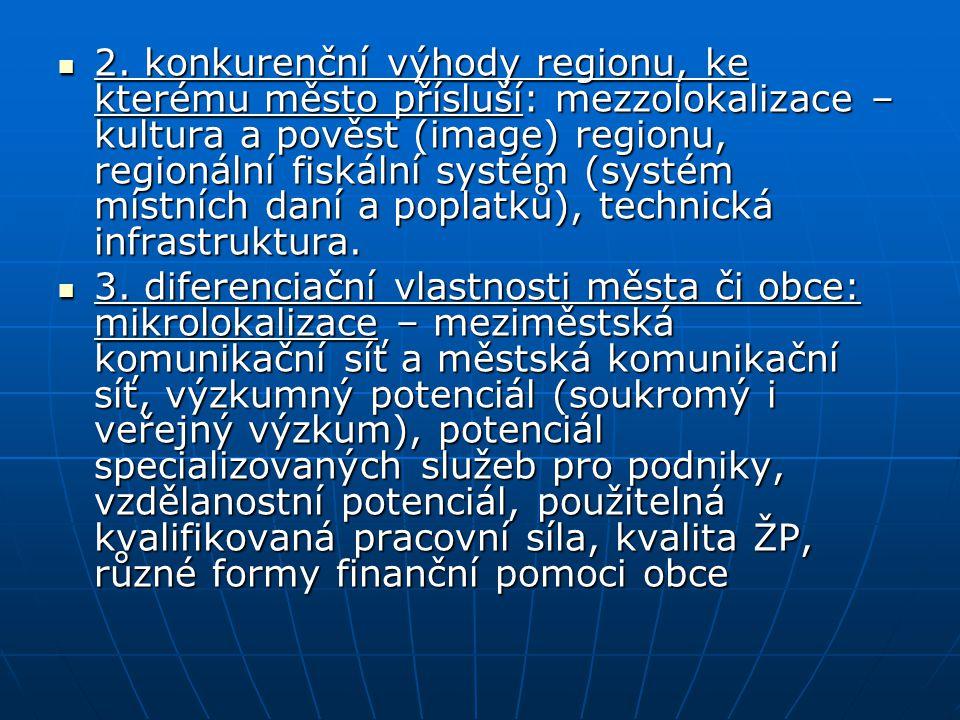 2. konkurenční výhody regionu, ke kterému město přísluší: mezzolokalizace – kultura a pověst (image) regionu, regionální fiskální systém (systém místních daní a poplatků), technická infrastruktura.