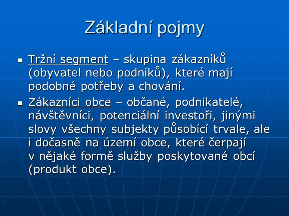 Základní pojmy Tržní segment – skupina zákazníků (obyvatel nebo podniků), které mají podobné potřeby a chování.