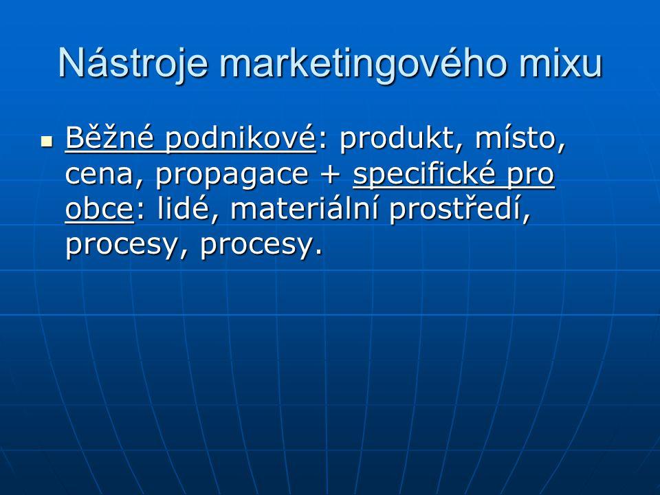 Nástroje marketingového mixu