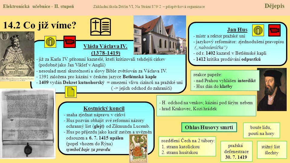 14.2 Co již víme Jan Hus (1378-1419) Kostnický koncil