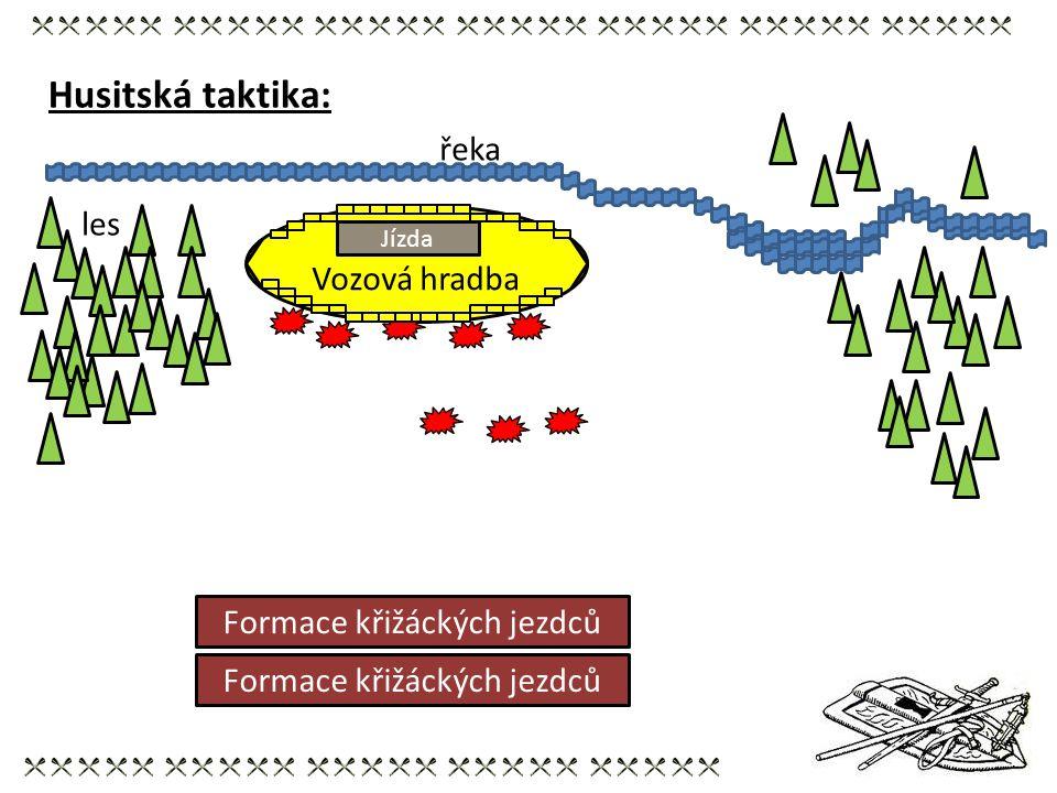 Husitská taktika: řeka les Vozová hradba Formace křižáckých jezdců