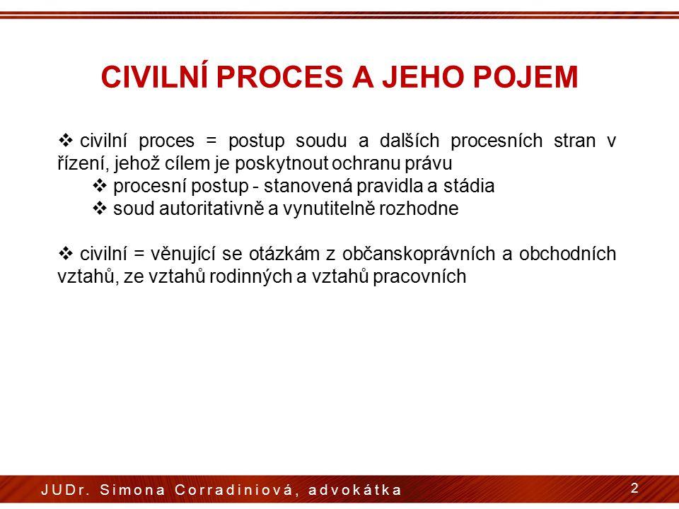 CIVILNÍ PROCES A JEHO POJEM