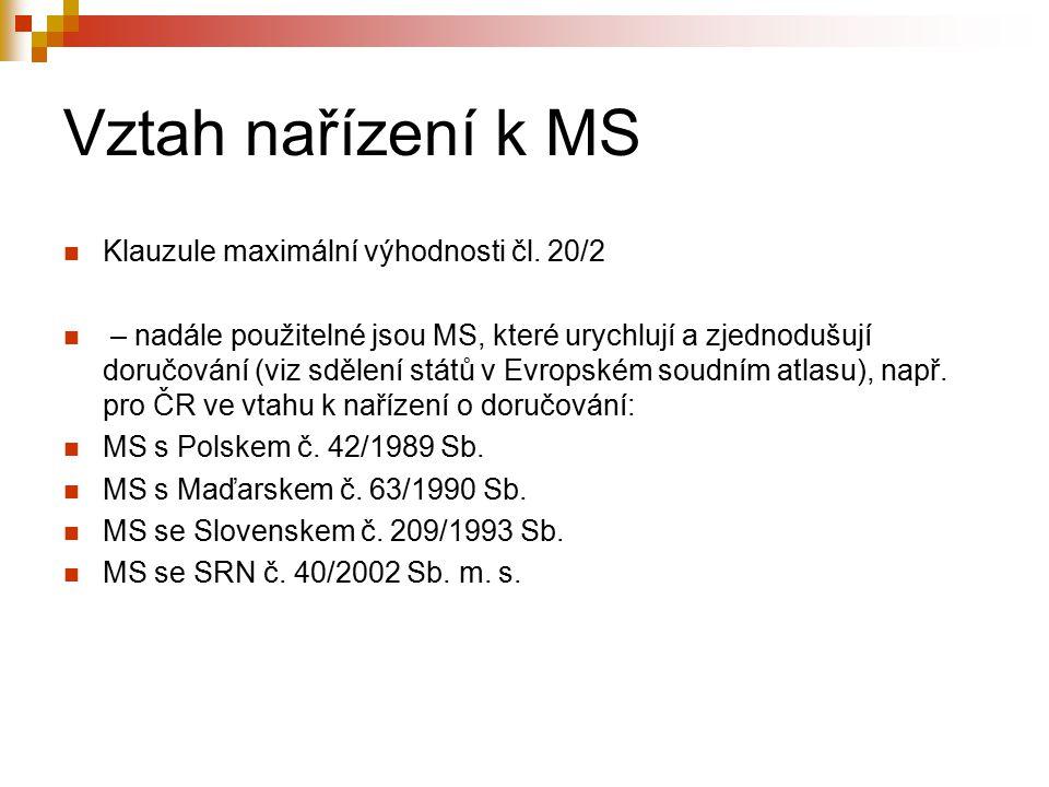 Vztah nařízení k MS Klauzule maximální výhodnosti čl. 20/2