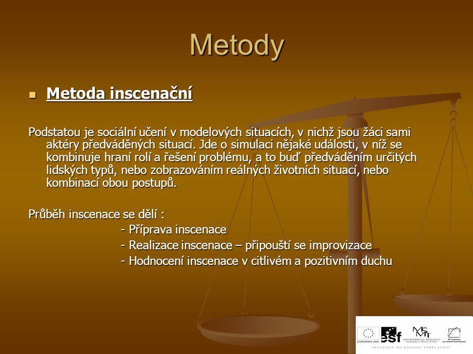 Metody Metoda inscenační