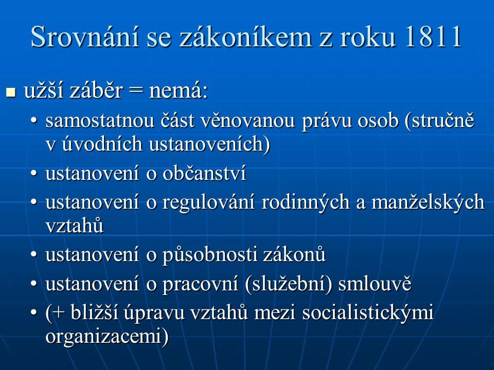 Srovnání se zákoníkem z roku 1811