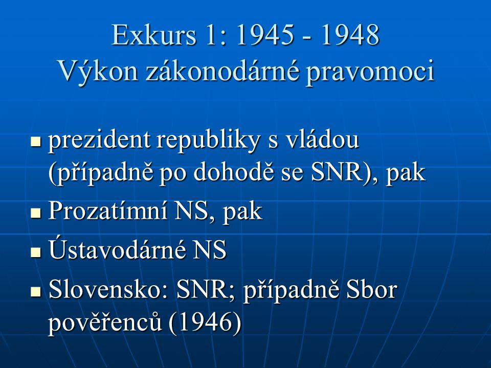 Exkurs 1: 1945 - 1948 Výkon zákonodárné pravomoci