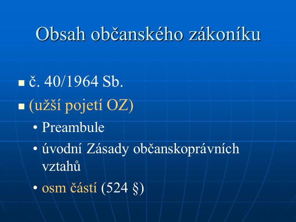 Obsah občanského zákoníku