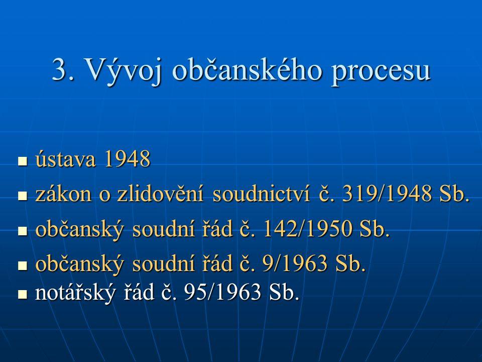 3. Vývoj občanského procesu
