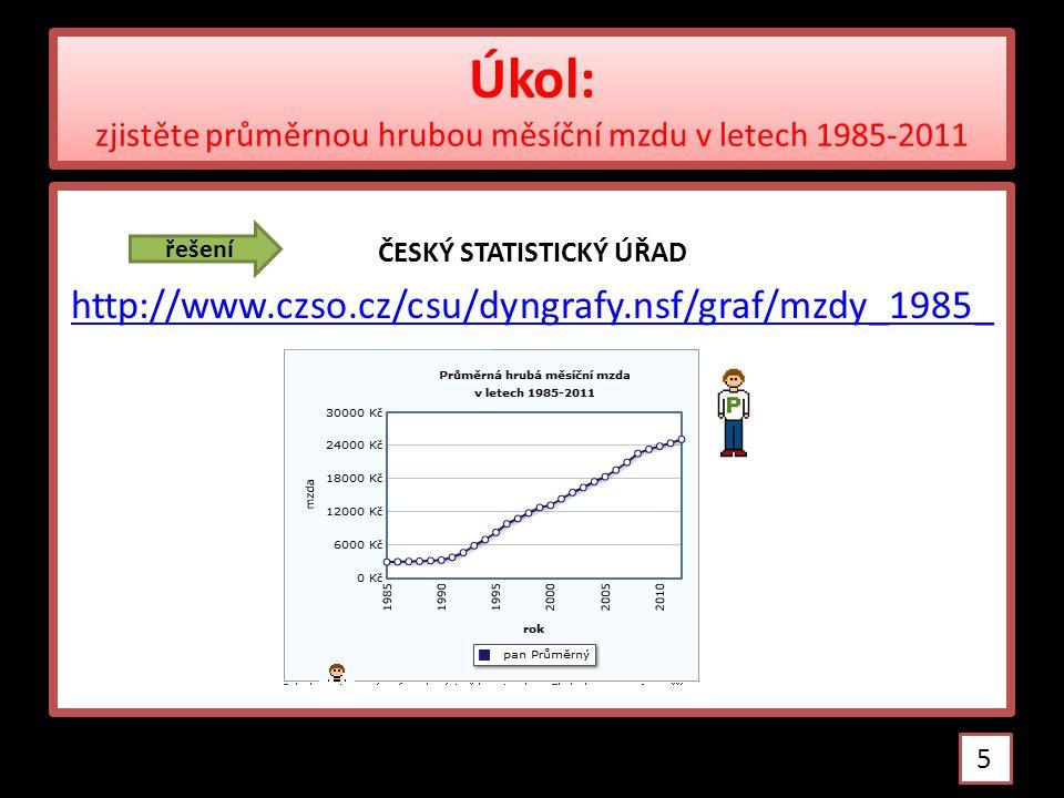Úkol: zjistěte průměrnou hrubou měsíční mzdu v letech 1985-2011