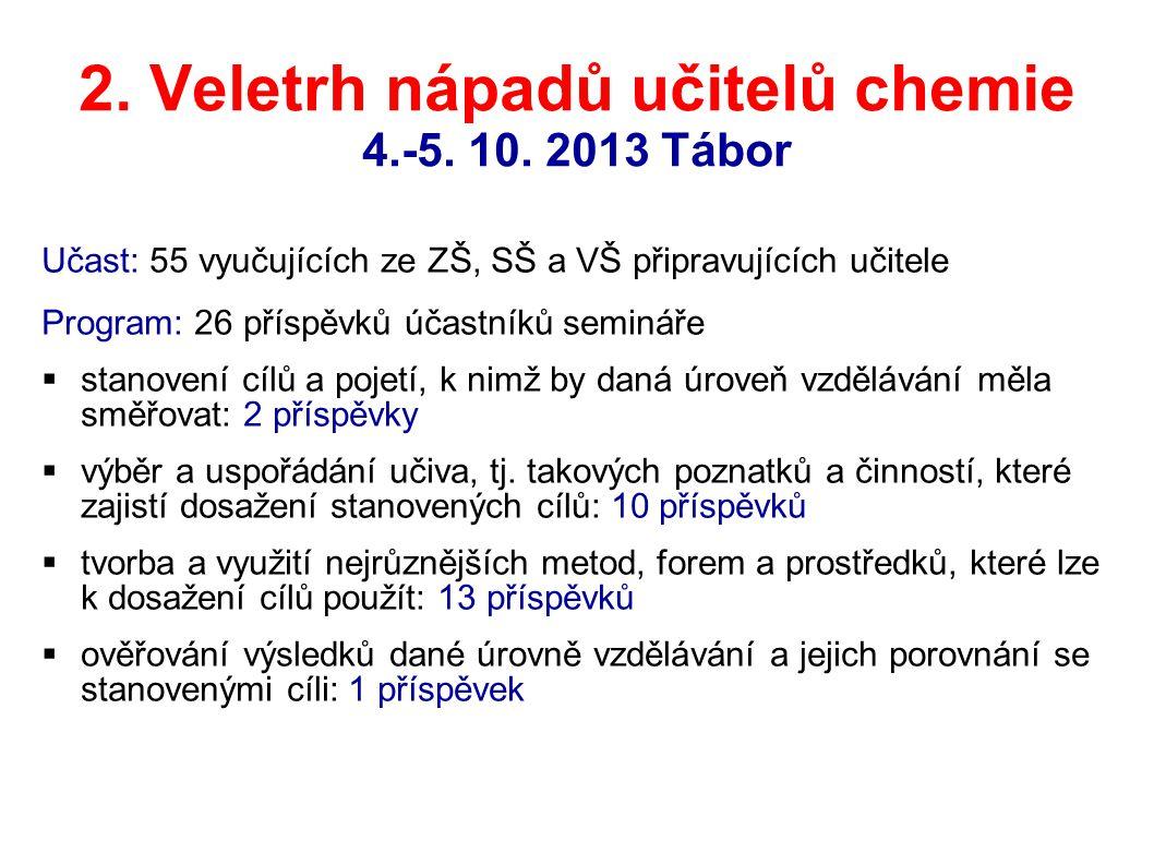 2. Veletrh nápadů učitelů chemie 4.-5. 10. 2013 Tábor