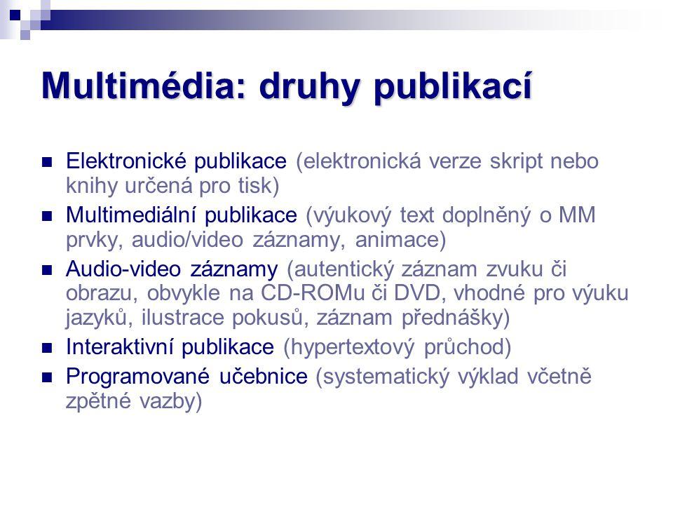 Multimédia: druhy publikací