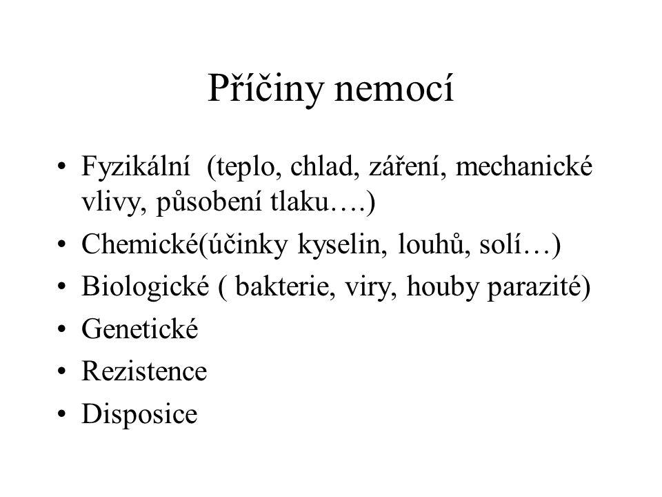 Příčiny nemocí Fyzikální (teplo, chlad, záření, mechanické vlivy, působení tlaku….) Chemické(účinky kyselin, louhů, solí…)