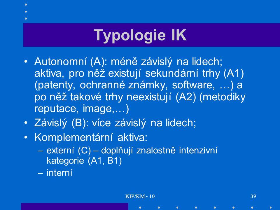 Typologie IK