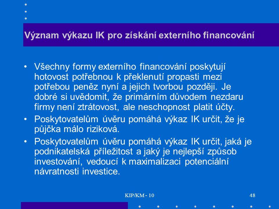 Význam výkazu IK pro získání externího financování