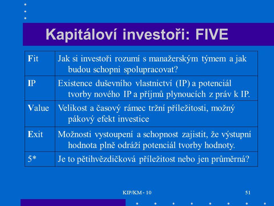 Kapitáloví investoři: FIVE