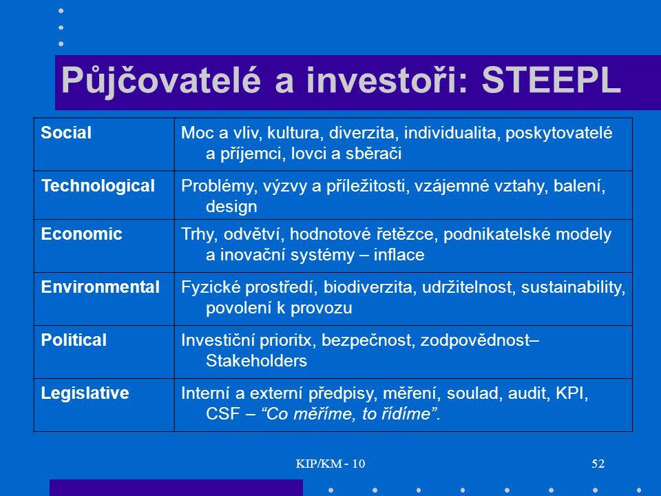Půjčovatelé a investoři: STEEPL