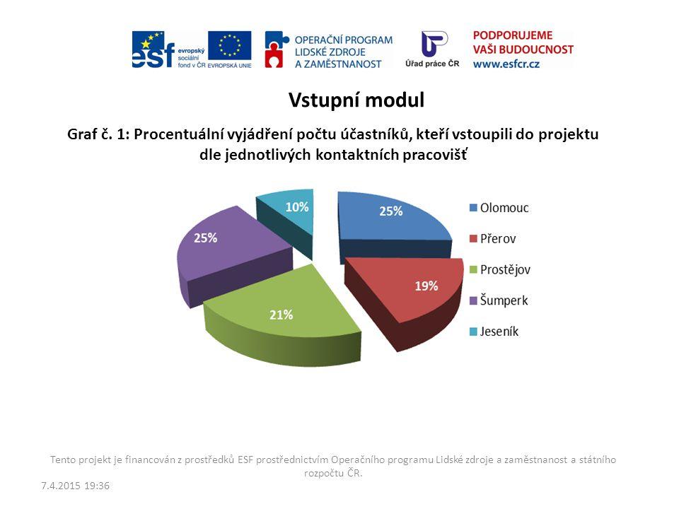 Vstupní modul Graf č. 1: Procentuální vyjádření počtu účastníků, kteří vstoupili do projektu dle jednotlivých kontaktních pracovišť.
