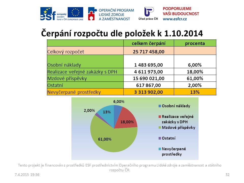 Čerpání rozpočtu dle položek k 1.10.2014