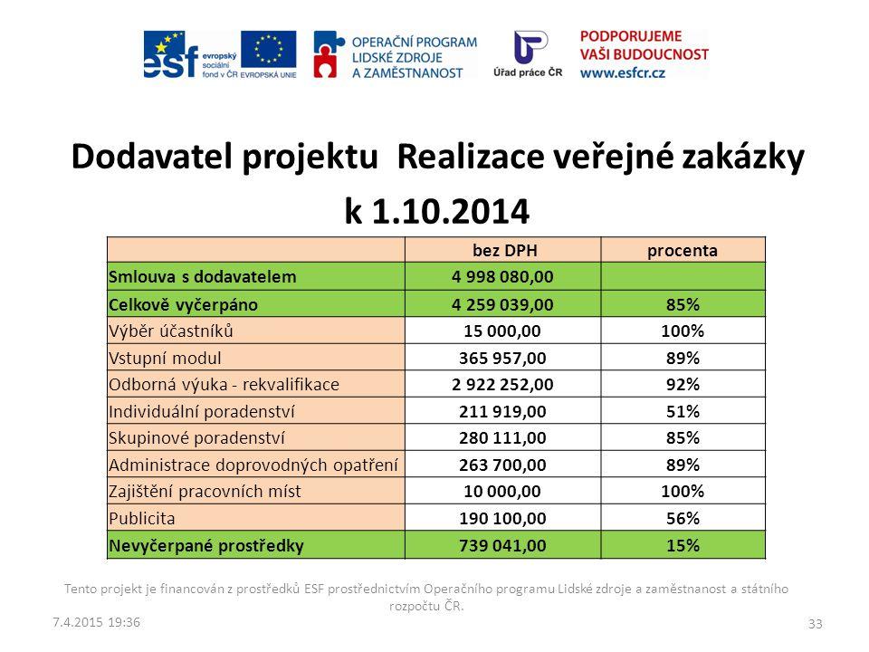 Dodavatel projektu Realizace veřejné zakázky k 1.10.2014