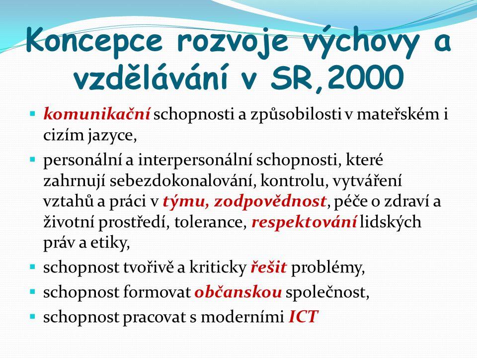 Koncepce rozvoje výchovy a vzdělávání v SR,2000