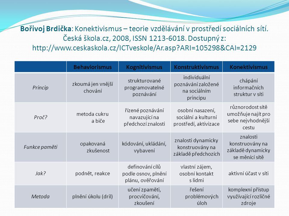 Bořivoj Brdička: Konektivismus – teorie vzdělávání v prostředí sociálních sítí. Česká škola.cz, 2008, ISSN 1213-6018. Dostupný z: http://www.ceskaskola.cz/ICTveskole/Ar.asp ARI=105298&CAI=2129