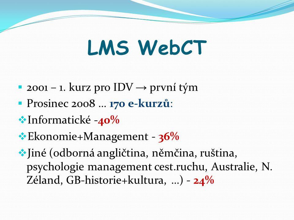 LMS WebCT 2001 – 1. kurz pro IDV → první tým
