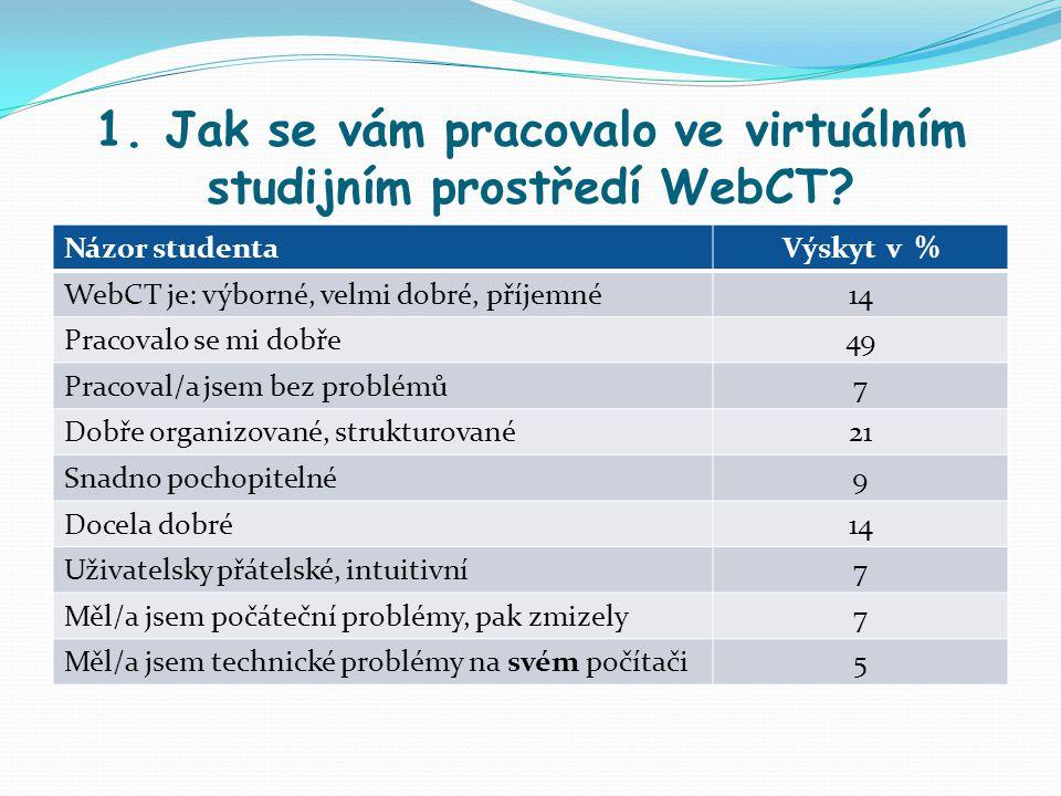 1. Jak se vám pracovalo ve virtuálním studijním prostředí WebCT