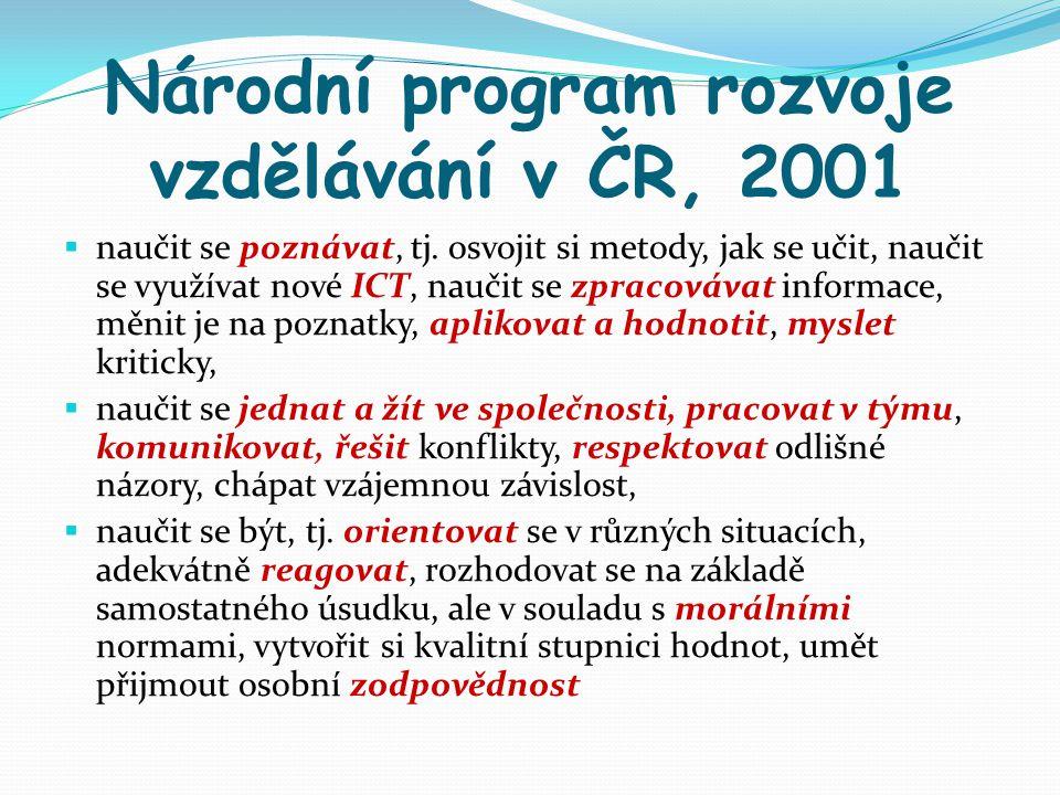 Národní program rozvoje vzdělávání v ČR, 2001