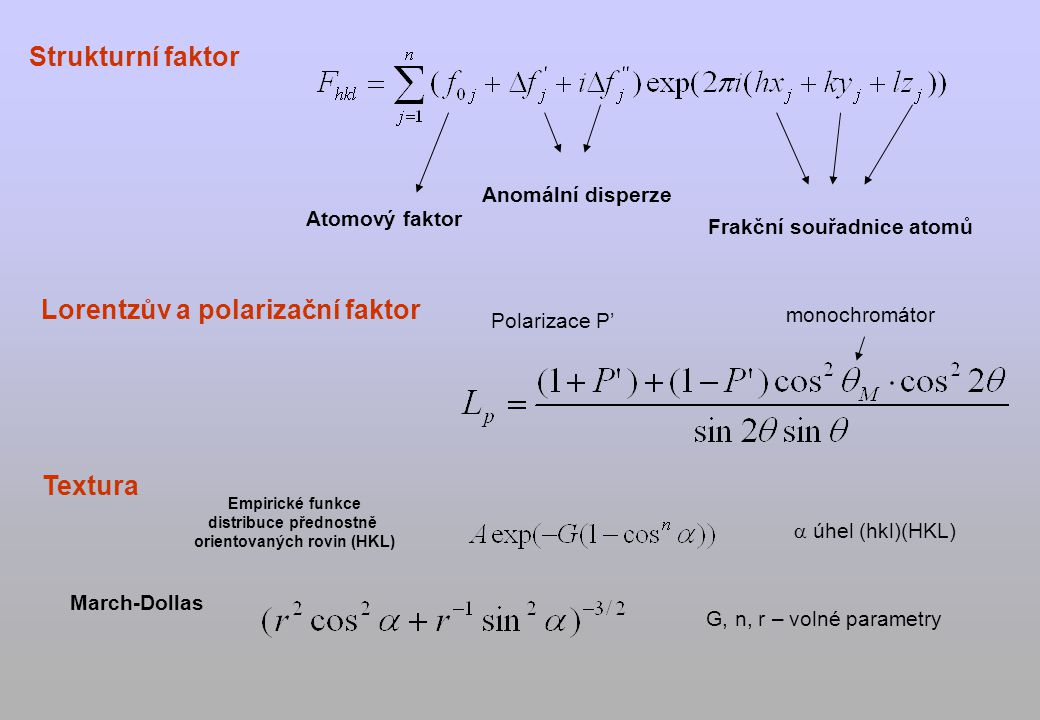 Strukturní faktor Lorentzův a polarizační faktor Textura