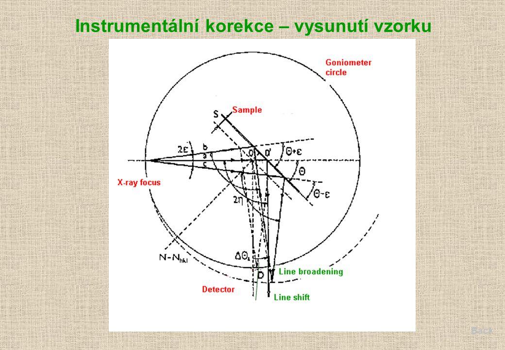 Instrumentální korekce – vysunutí vzorku