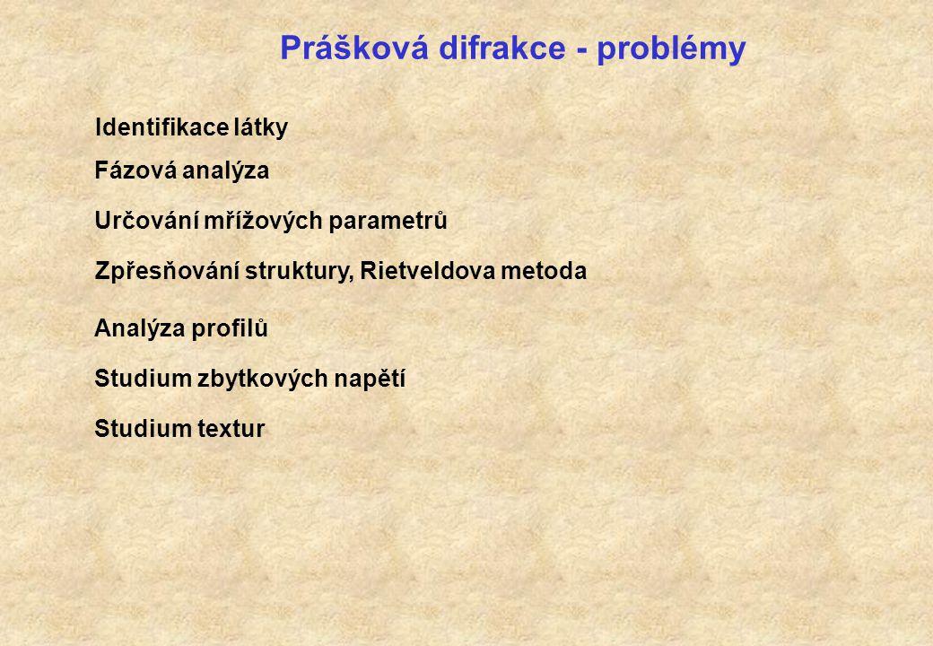 Prášková difrakce - problémy