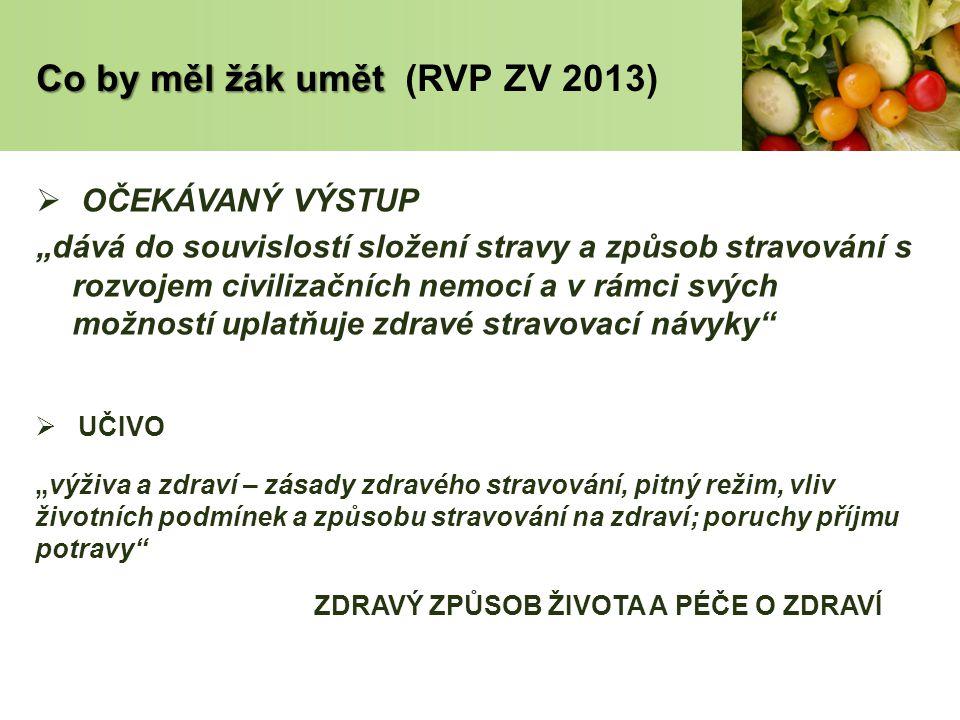 Co by měl žák umět (RVP ZV 2013)