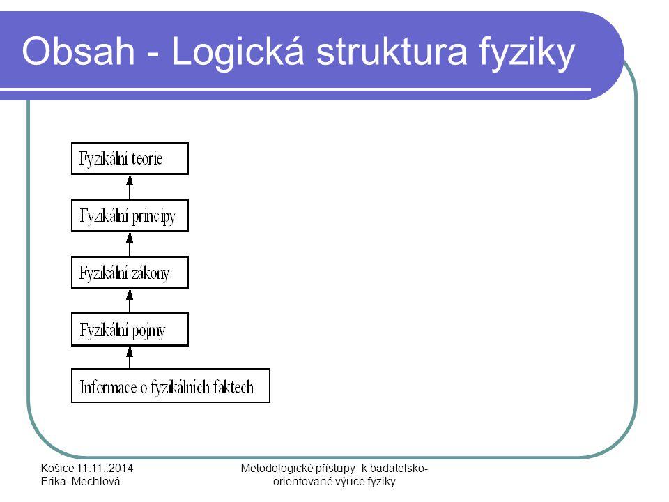 Obsah - Logická struktura fyziky