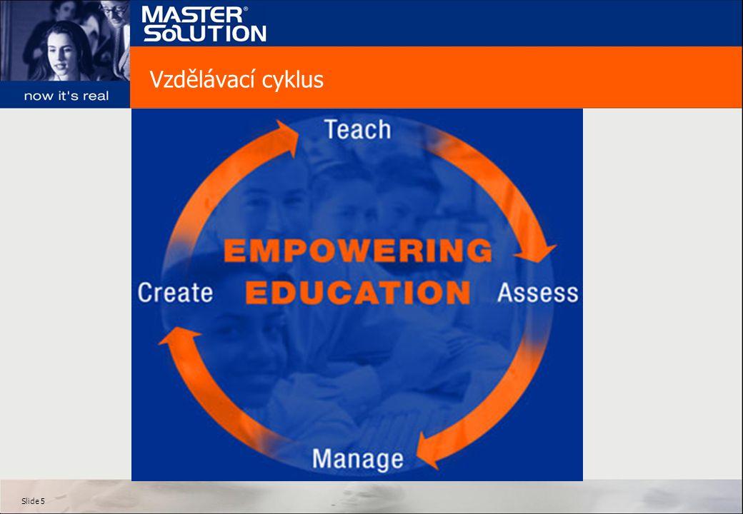 Vzdělávací cyklus