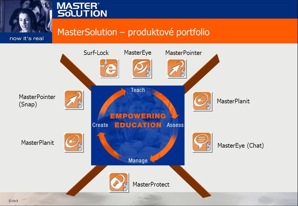 MasterSolution – produktové portfolio
