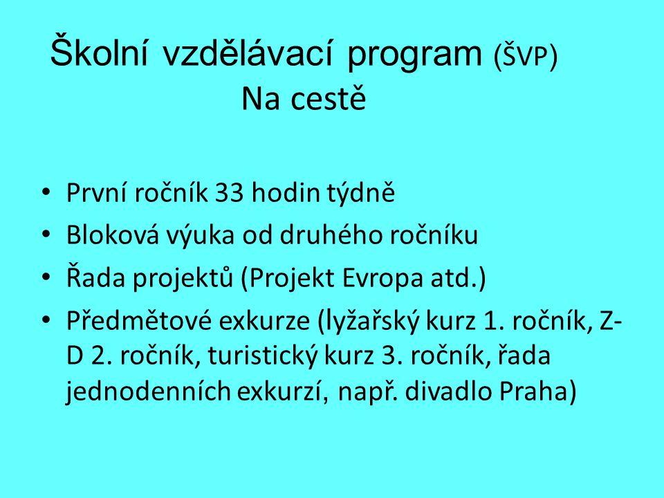 Školní vzdělávací program (ŠVP) Na cestě