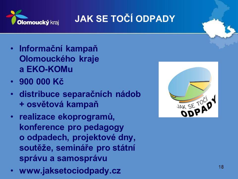 JAK SE TOČÍ ODPADY Informační kampaň Olomouckého kraje a EKO-KOMu
