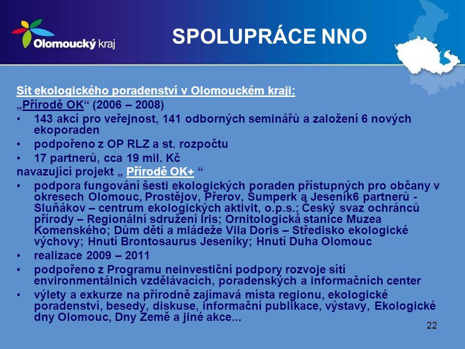 SPOLUPRÁCE NNO Sít ekologického poradenství v Olomouckém kraji:
