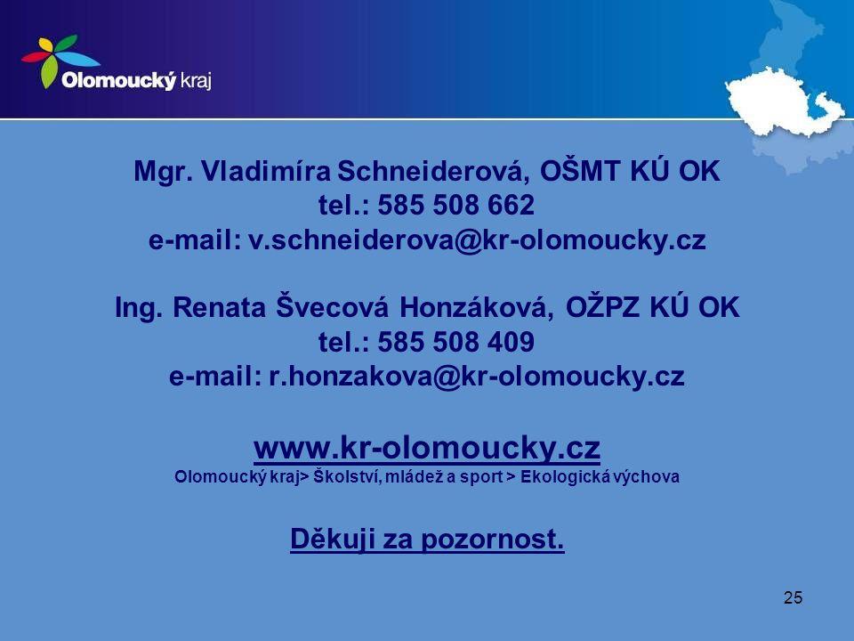 www.kr-olomoucky.cz Mgr. Vladimíra Schneiderová, OŠMT KÚ OK
