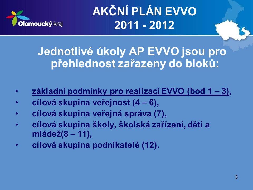 Jednotlivé úkoly AP EVVO jsou pro přehlednost zařazeny do bloků:
