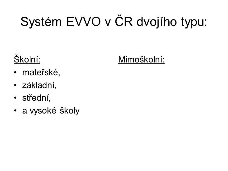 Systém EVVO v ČR dvojího typu: