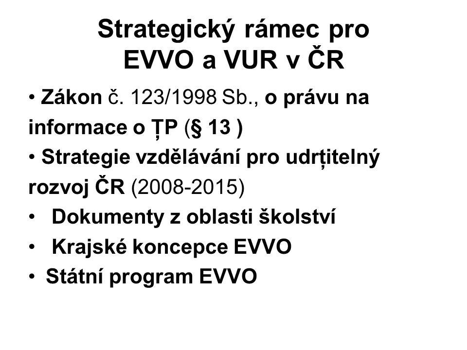 Strategický rámec pro EVVO a VUR v ČR